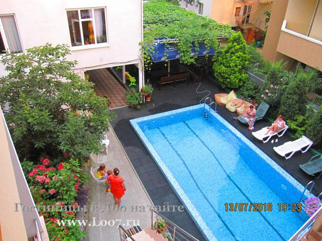 Гостиницы в Лоо с бассейном цены фото